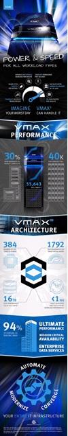 VMAXStripe