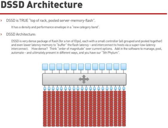 dssd_architecture