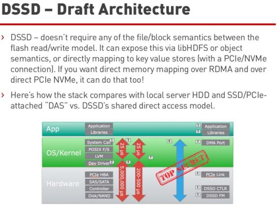 dssd_draft_architecture