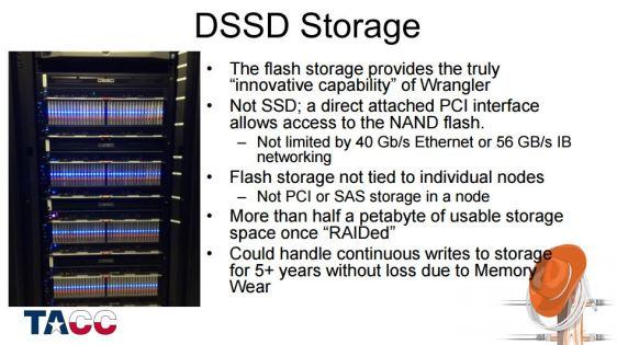 DSSD_in_TACC