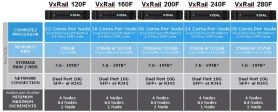 vxrail flash
