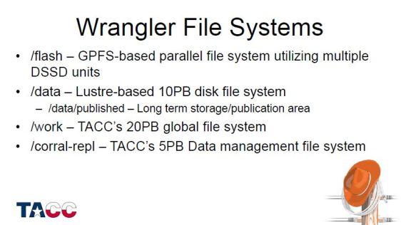 wrangler storage
