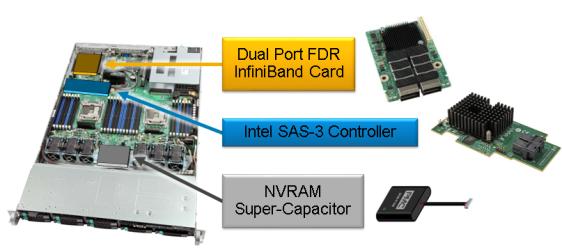 2 Hardware internals